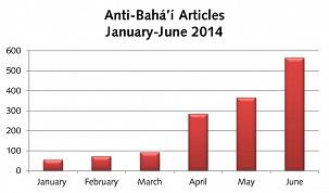 Entre autres choses, Promesses non tenues traite de la forte hausse de la propagande anti-bahá'íe cette année. Comme l'illustre le graphique du livret, le nombre d'articles anti-bahá'ís dans les médias officiels ou semi-officiels iraniens est passé de 55 en janvier 2014 à 565 en juin 2014.