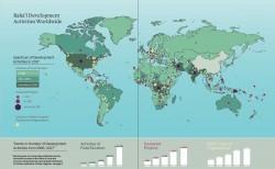 Une carte publiée dans « Pour l'amélioration du Monde » illustrant les activités de développement inspirées par les bahá'ís à travers le monde